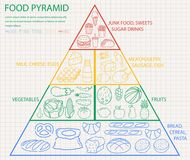 Food pyramid healthy eating infographic. Healthy lifestyle. Icons of products. Vector. Illustration stock illustration