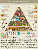 Food pyramid healthy eating infographic Stock Photography