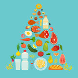 The food pyramid healthy food Stock Photo