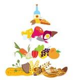 Food pyramid - healthy nutrition diagram Royalty Free Stock Photography