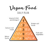 Food pyramid healthy vegan eating infographic. Recommendations of a healthy lifestyle. Thing line icons of products Stock Photo