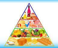 Food pyramid. Royalty Free Stock Photo