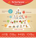 The food pyramid Stock Photo