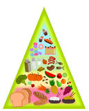 Food pyramid isolated Stock Photo