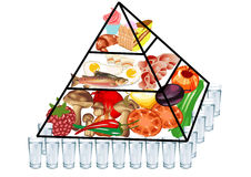 Food pyramid Royalty Free Stock Image