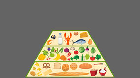 Food pyramid Nutrition Animation in Alpha Channel