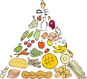 Food Pyramid Nutritional Guidline stock photo
