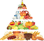 Food pyramid photo realistic illustration Stock Photo