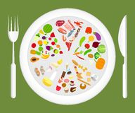 Food pyramid plate Stock Photo