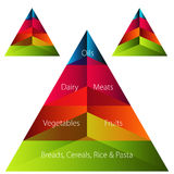 Food Pyramid Set Royalty Free Stock Photo