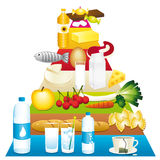 Food pyramid shelves. Royalty Free Stock Photography