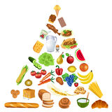 Food pyramid. Vector food pyramid isolated on a white background stock illustration