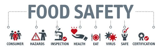 Food safety banner concept. Vector illustration. Banner Food safety concept. Vector illustration with keywords and icons royalty free illustration