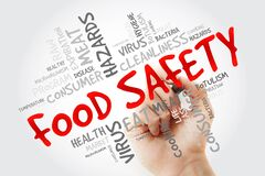Free Food Safety Word Cloud With Marker, Concept Background Royalty Free Stock Photos - 200332238