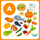 Food set with vitamin A. Stock Images