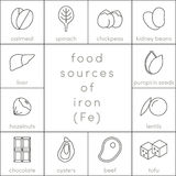 Food sources of iron. Outline food icons for infographic Stock Image