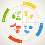 Food web icons set Stock Images
