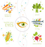 Food for your eyes Royalty Free Stock Image