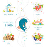 Food for your hair Royalty Free Stock Photos