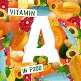 Vitamin A Background vector illustration