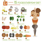 15 foods everyday diet Illustrator Stock Photos