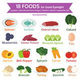 Foods for good eyesight, info graphic, food icon vector Stock Photo