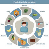 Foods that help you sleep Stock Photos