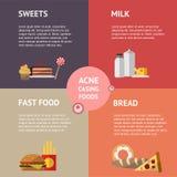 Foods orsaka för informationsdiagram om akne illustrationen Fotografering för Bildbyråer