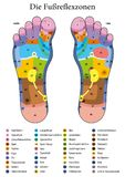 Foot Reflexology Table German Names. Foot reflexology. German names. Alternative acupressure and physiotherapy health treatment. Zone massage chart with colored stock illustration