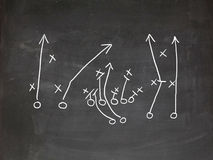 Footbal play strategy Royalty Free Stock Photo
