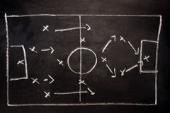 Football formation tactics Royalty Free Stock Photo