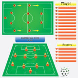 Football formation Royalty Free Stock Photos