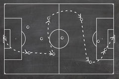 Football game plan. Strategy or tactic plan of a ball game on white Stock Image