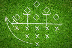 Football game plan on grass background Stock Photos