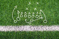 Football planning chart hand writing on soccer field grass Royalty Free Stock Photo