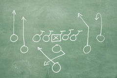 Football play on blackboard Royalty Free Stock Photography