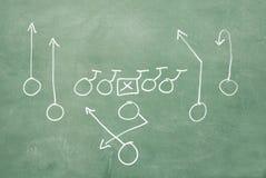 Football play on blackboard. Football play drawn on old chalkboard royalty free stock photography