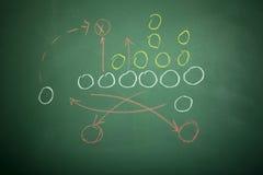 A football play on a chalkboard. Football play on a chalkboard stock photography