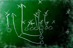 Football Play Diagram on Chalkboard. A diagram of an American football play on a green chalkboard stock photography