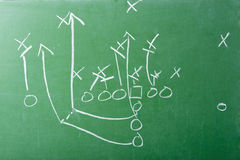Football Play Diagram on Chalkboard Stock Image