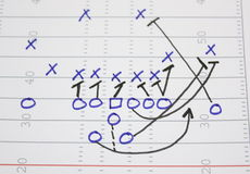 Football Play Sweep Diagram. Diagram of a sweep football play on a board Stock Photos