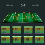Football Players Positions on a Playfield Royalty Free Stock Photography