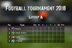 Football results table. Countries participating to the international soccer tournament 2018 group A. Vector illustration Royalty Free Stock Image