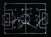 Football or soccer game strategy plan on blackboard. Texture with chalk rubbed background. Sport infographics element Royalty Free Stock Photo