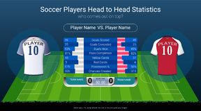 Football or soccer players statistics board on soccer playing field background. Football or soccer players statistics board on soccer playing field background Stock Images