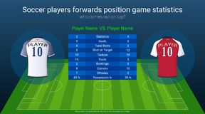 Football or soccer players statistics board on soccer playing field background. Football or soccer players statistics board on soccer playing field background Royalty Free Stock Image