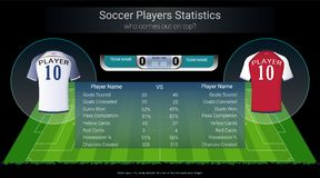 Football or soccer players statistics board on soccer playing field background. Football or soccer players statistics board on soccer playing field background Royalty Free Stock Photos