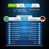 Football Soccer Scoreboard Chart. Stock Images