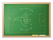 Football strategy. Figure football schemes on the green board Stock Photography