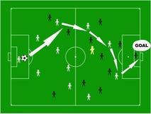 Football strategy. Football winning strategy  illustration Royalty Free Stock Photos